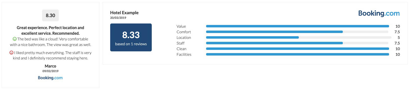 Dimensions In Cm Booking.Com Booking Accommodations