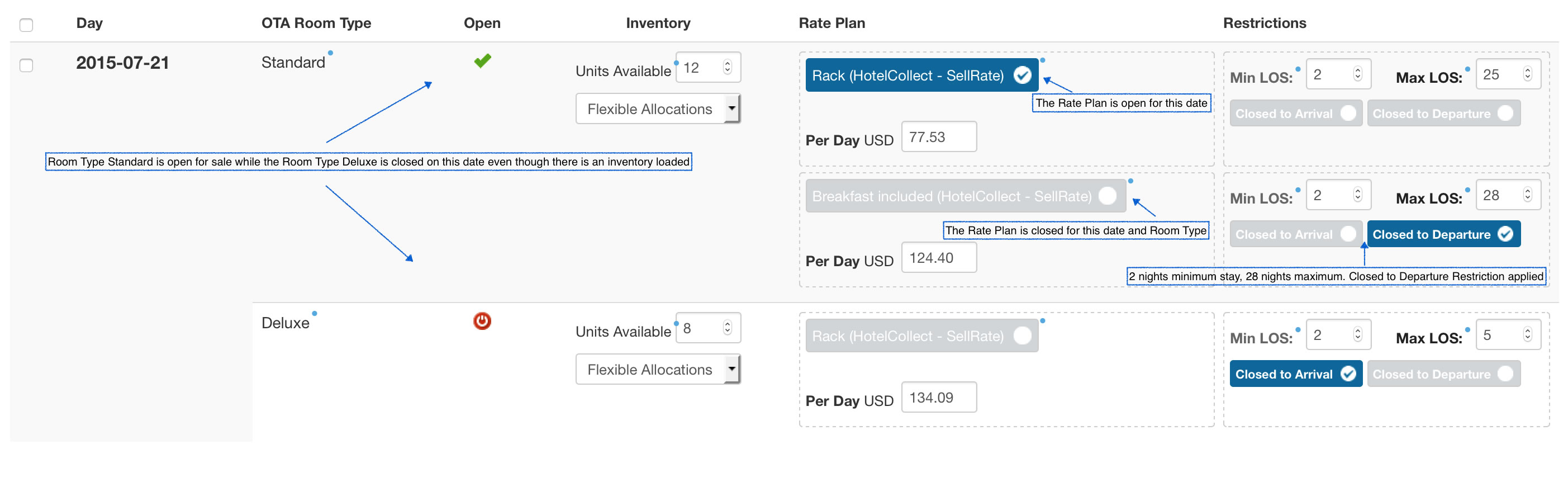 Expedia Availability, Rates and Inventory